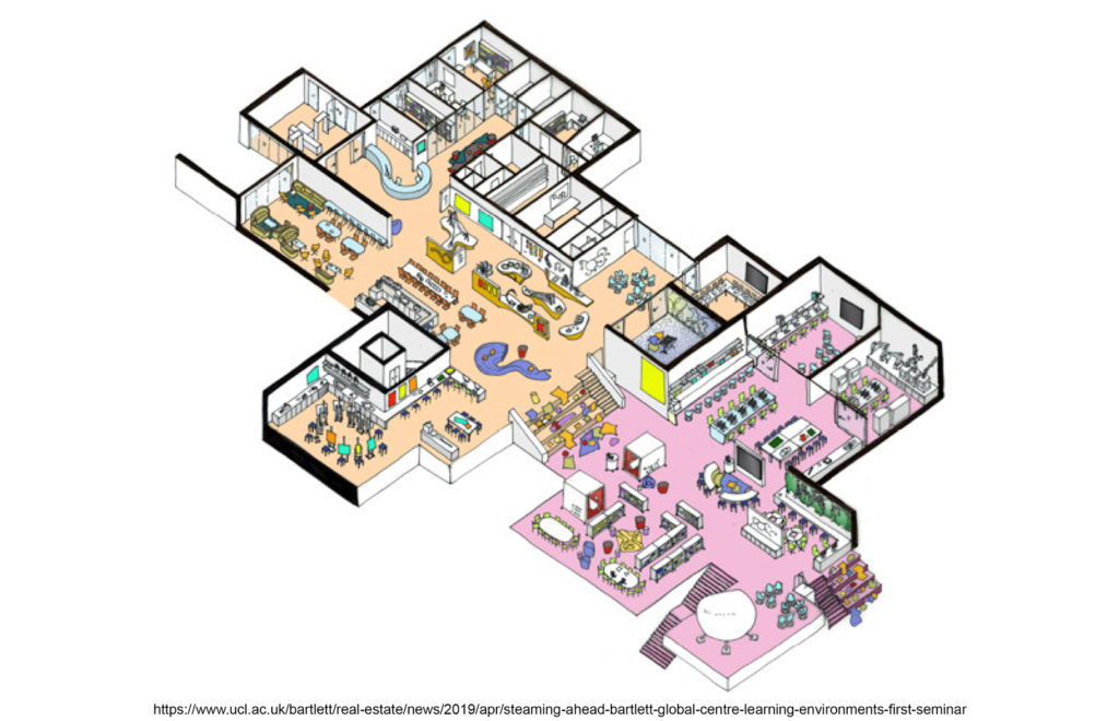 Permeability: A Concept for Learning Spaces Embracing the Future